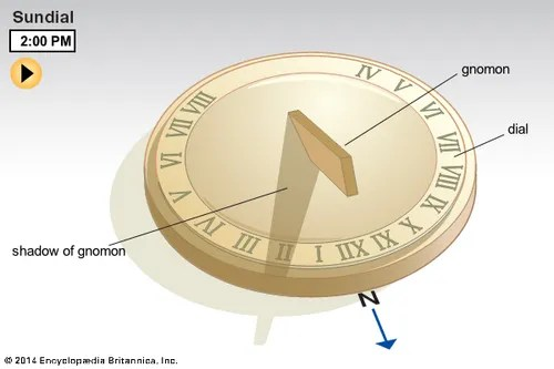 Sundial Definition History Types Facts Britannica