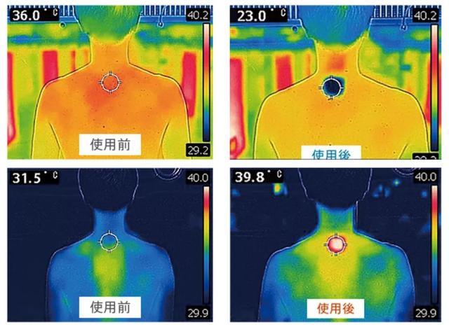 giyilebilir klima sony test