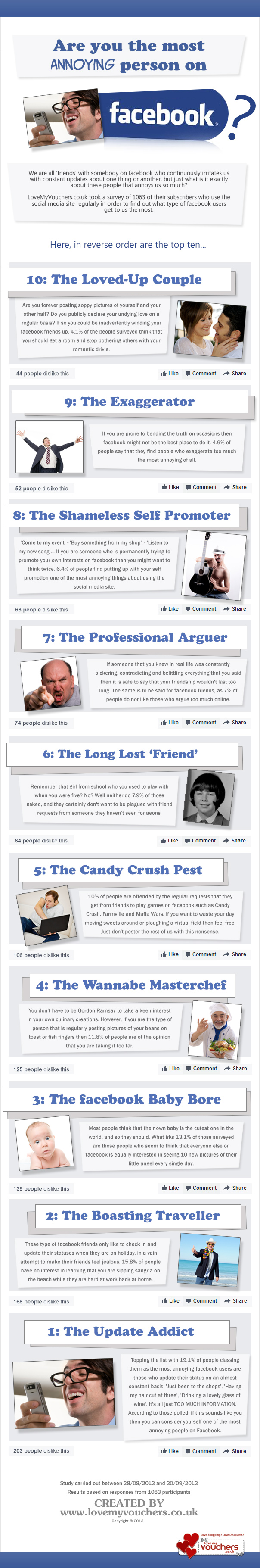 The 10 Most Annoying Types Of People On Facebook image the The 10 most annoying people on facebook