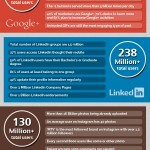Why Social Media Is So Important for Your Business in 2014 image social media statistics 2013