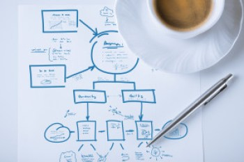 business plan with cup of coffee
