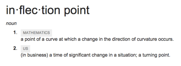 inflection point definition
