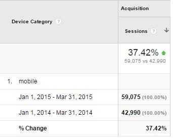 Google_analytics_mobile_visits