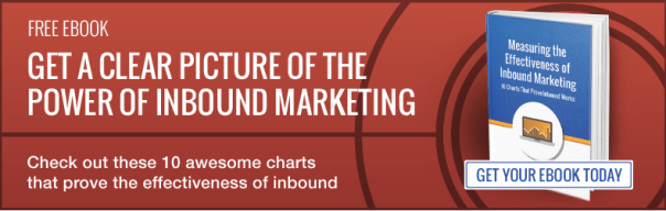Download Measuring the Effectiveness of Inbound Marketing