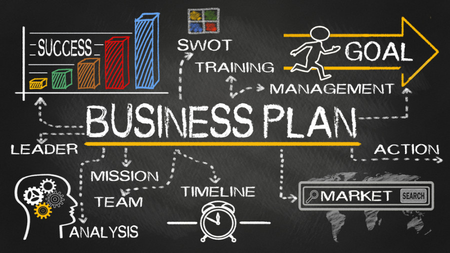 Why do you need to prepare a business plan?