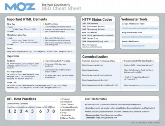 moz-seo-checklist