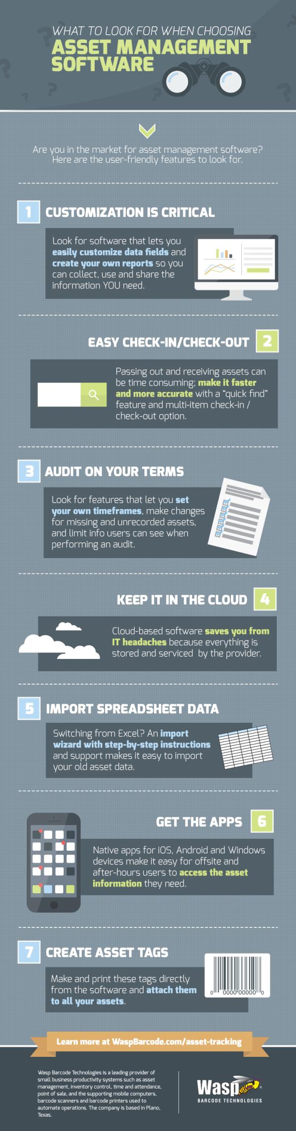 Asset Management Infographic Thumbnail