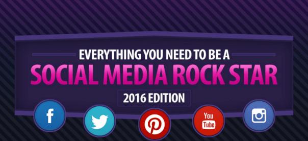 become a digital marketing rock star