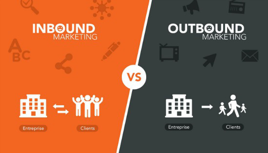 Inbound & Outbound Marketing: How to Grow Your Business With Digital Marketing