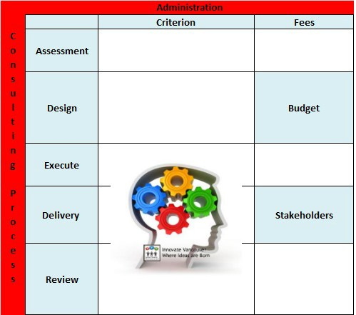 Business Consulting Canvas