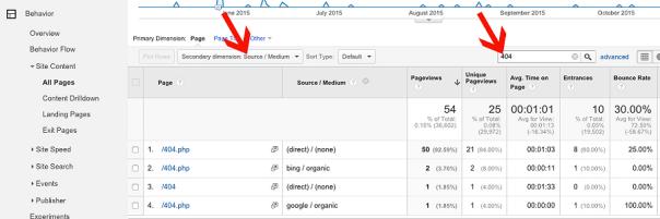 google-analytics-wordpress-1