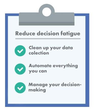 checklist - data