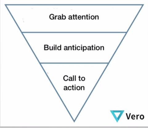 attention pyramid.png