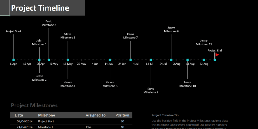 Every Timeline Template You ll Ever Need  the 18 Best Templates  timeline template   project timeline