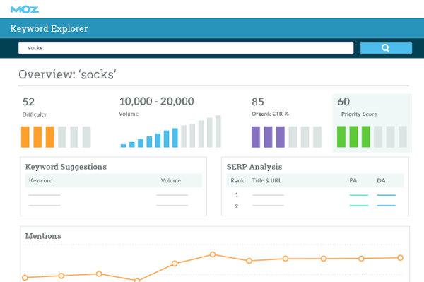 Moz Pro SEO - Améliorer votre référencement - Suvonni Digital Marketing