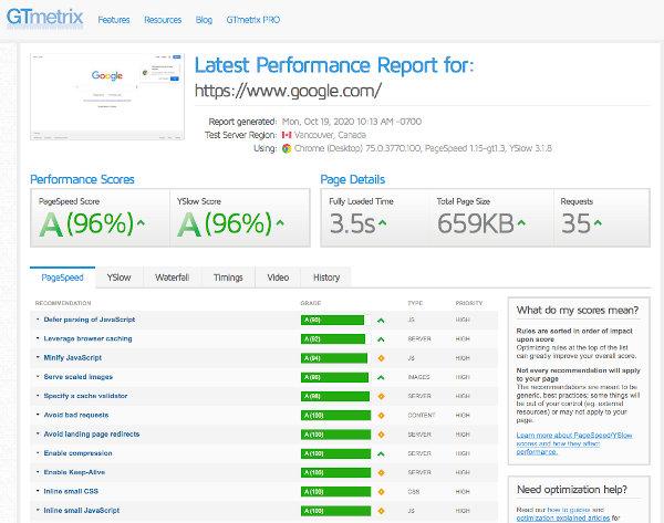 Testez la vitesse de votre site avec GT Metrix | Conseils SEO | Marketing numérique Suvonni