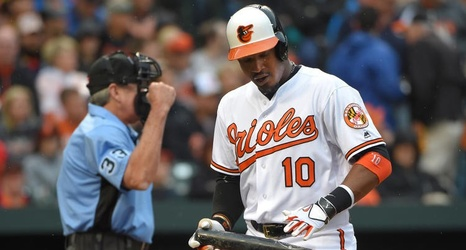 Image result for adam jones strikeout