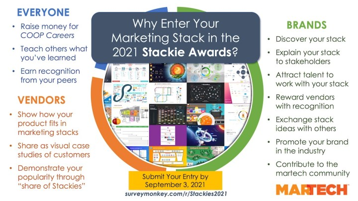 The Stackies 2021: Marketing Tech Stack Awards