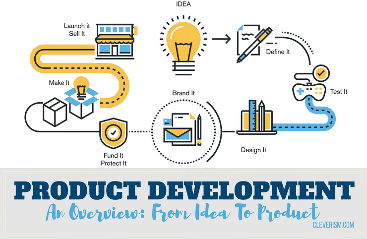 Product Development - An Overview: From Idea To Product