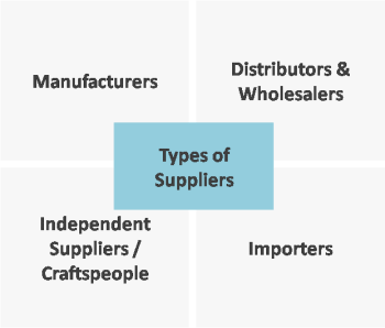 Types of suppliers