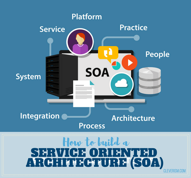 How to Build a Service Oriented Architecture (SOA)