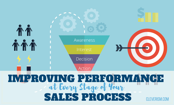 Improving Performance at Every Stage of Your Sales Process