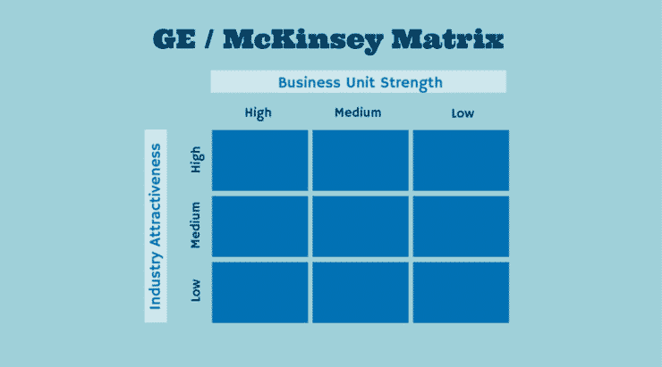 GE McKinsey Matrix: How To Apply it To Your Business on