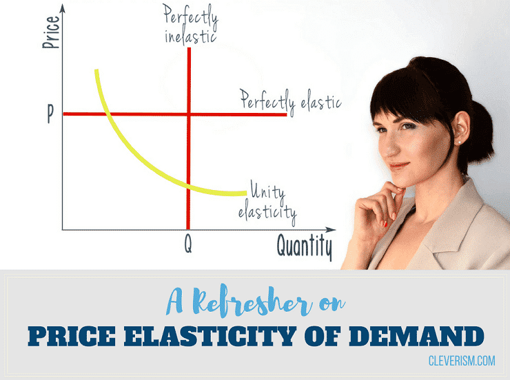 180 - A Refresher on Price Elasticity of Demand
