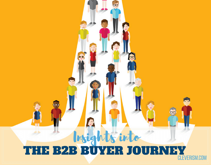 182 - Insights into the B2B Buyer Journey