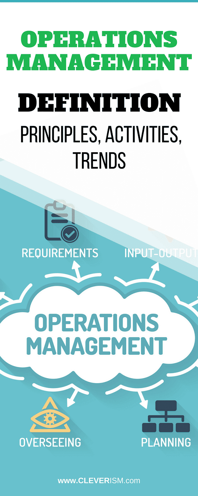 Operations Management Definition Principles Activities Trends