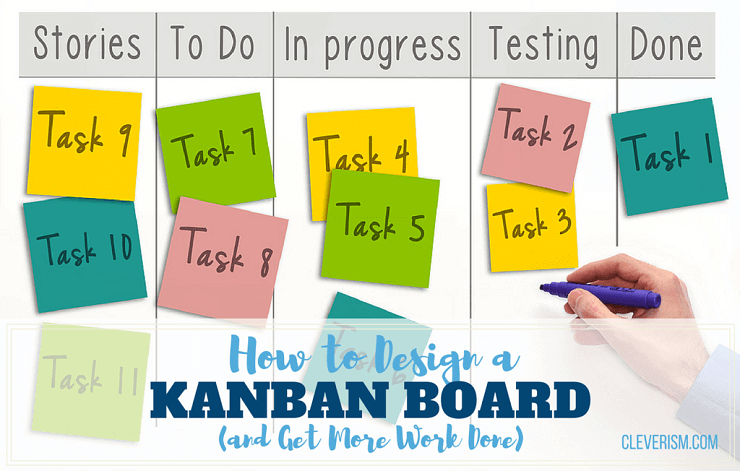 How to Design a Kanban Board (and Get More Work Done)