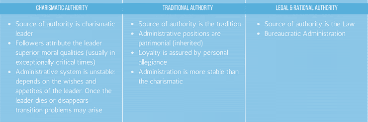 describe some key attributes qualities of charismatic and transformational leaders