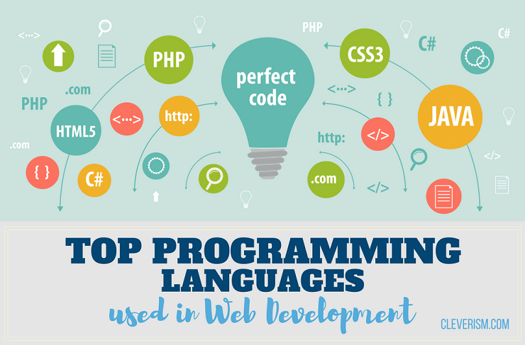 Top Programming Languages Used In Web Development