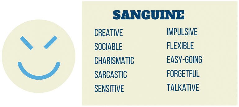 sanguine personality definition