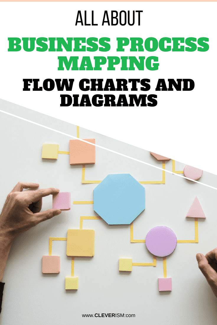 All About Business Process Mapping, Flow Charts and Diagrams - #BusinessProcessMapping #FlowCharts #Diagrams #Cleverism