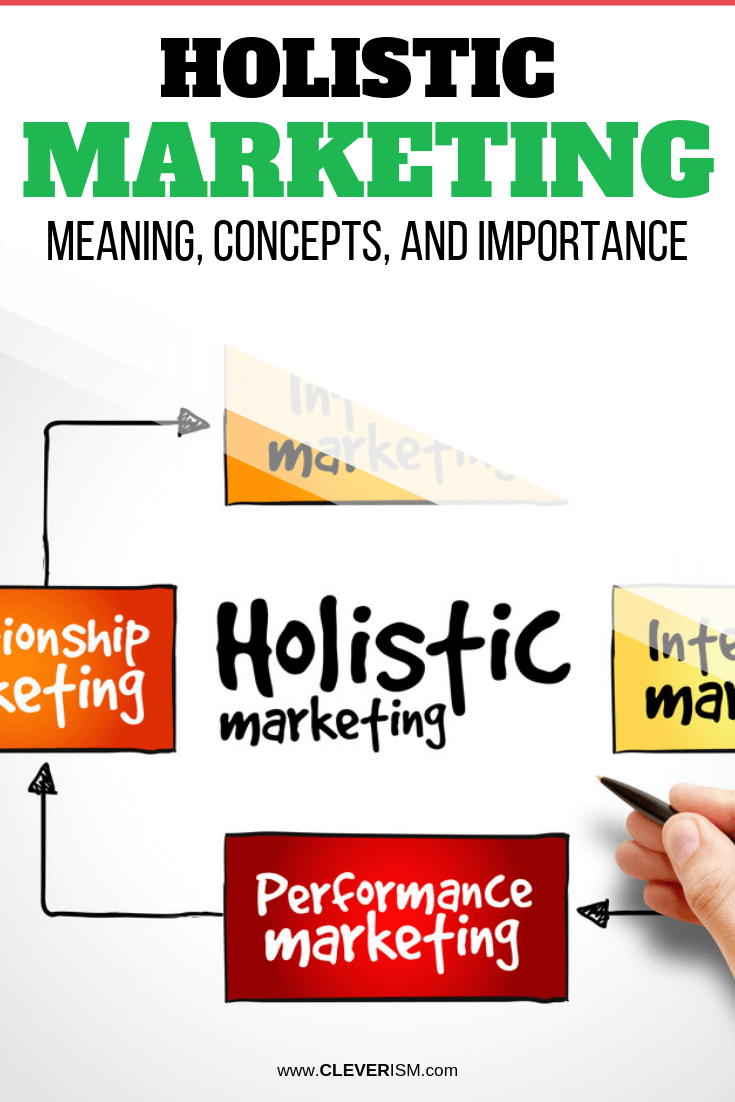 Holistic Marketing – Meaning, Concepts, and Importance - #HolisticMarketing #Marketing #Cleverism