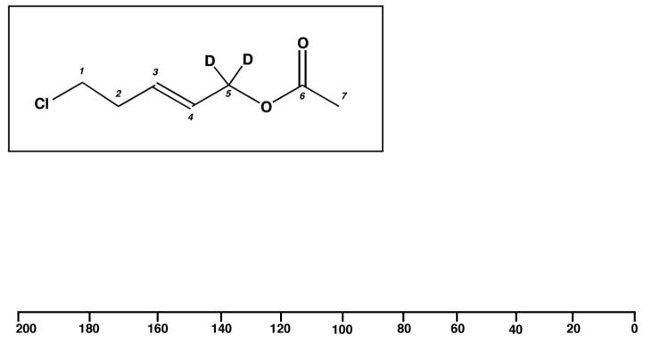 Solution: Predict the 13C NMR spectrum of ...   Clutch Prep