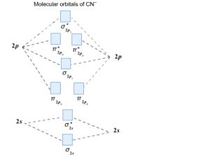 Solution: Complete this molecular orbital  | Clutch Prep