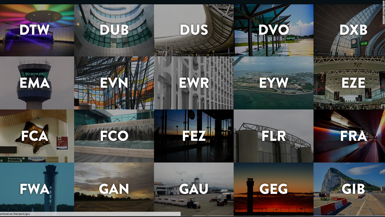 London Airports Abbreviations
