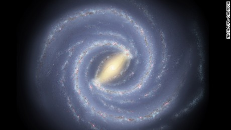 "http://www.spitzer.caltech.edu/images/1923-ssc2008-10a-A-Roadmap-to-the-Milky-Way  Like early explorers mapping the continents of our globe, astronomers are busy charting the spiral structure of our galaxy, the Milky Way. Using infrared images from NASA's Spitzer Space Telescope, scientists have discovered that the Milky Way's elegant spiral structure is dominated by just two arms wrapping off the ends of a central bar of stars. Previously, our galaxy was thought to possess four major arms.  This artist's concept illustrates the new view of the Milky Way, along with other findings presented at the 212th American Astronomical Society meeting in St. Louis, Mo. The galaxy's two major arms (Scutum-Centaurus and Perseus) can be seen attached to the ends of a thick central bar, while the two now-demoted minor arms (Norma and Sagittarius) are less distinct and located between the major arms. The major arms consist of the highest densities of both young and old stars; the minor arms are primarily filled with gas and pockets of star-forming activity.  The artist's concept also includes a new spiral arm, called the ""Far-3 kiloparsec arm,"" discovered via a radio-telescope survey of gas in the Milky Way. This arm is shorter than the two major arms and lies along the bar of the galaxy.  Our sun lies near a small, partial arm called the Orion Arm, or Orion Spur, located between the Sagittarius and Perseus arms."