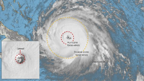 Hurricane categories and other terminology explained