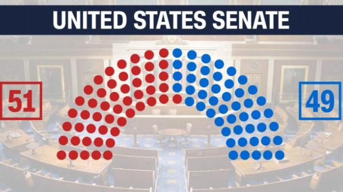 The Senate is now very much in play in 2018 - CNNPolitics
