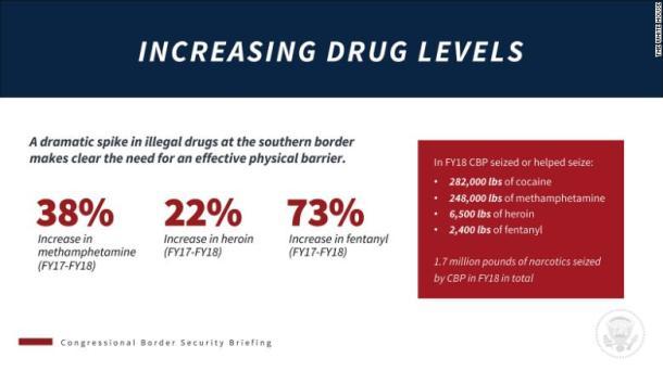 03 Border Security Fact-check Border-Briefing_Page_3