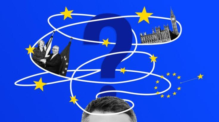 Here's what you need to know about Brexit