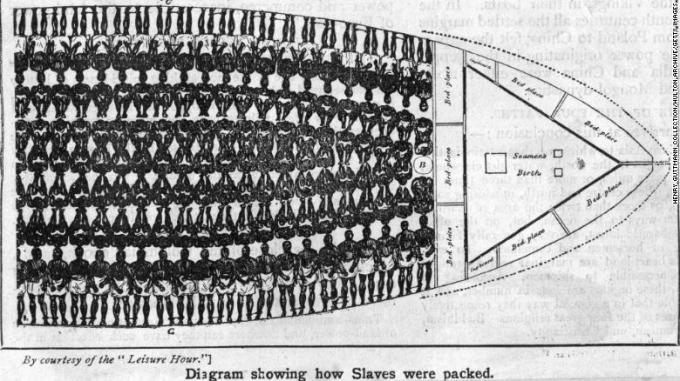 Circa 1750, this diagram shows how slaves were packed into the hull of a ship.