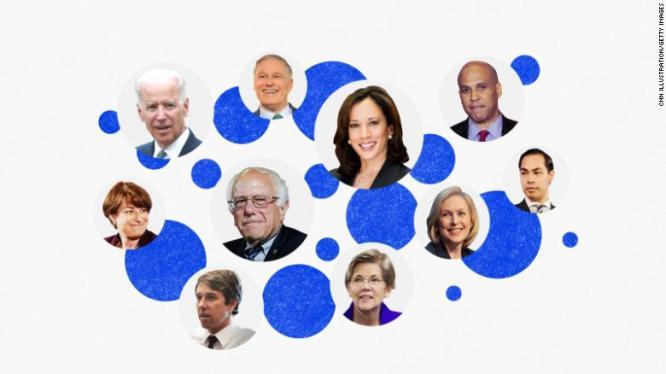 Image result for Dem 2020 election up dated