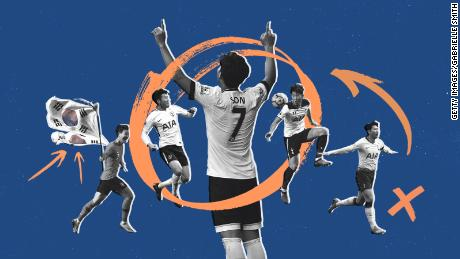 Son Heung-Min: The rise of a South Korean superstar