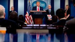 White House coronavirus task force to be wound down around Memorial Day 2