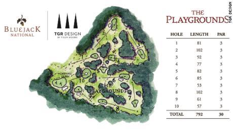 ภาพประกอบของหลักสูตรระยะสั้นที่ออกแบบโดย Tiger Woods ที่ Bluejack National ในเท็กซัสสหรัฐอเมริกา