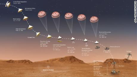 This illustration depicts events in NASA's last minutes that persist for it to land on Marshall's surface.